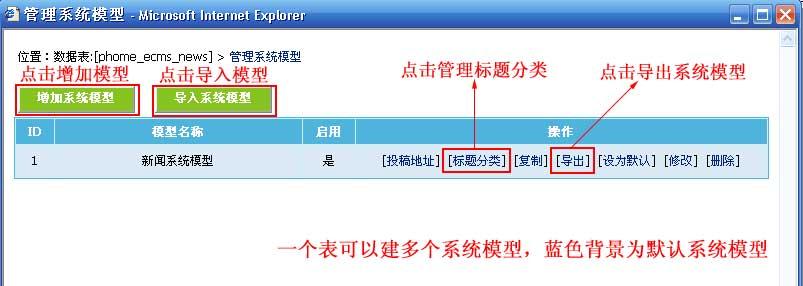 帝国CMS管理系统模型如何设置 第4张